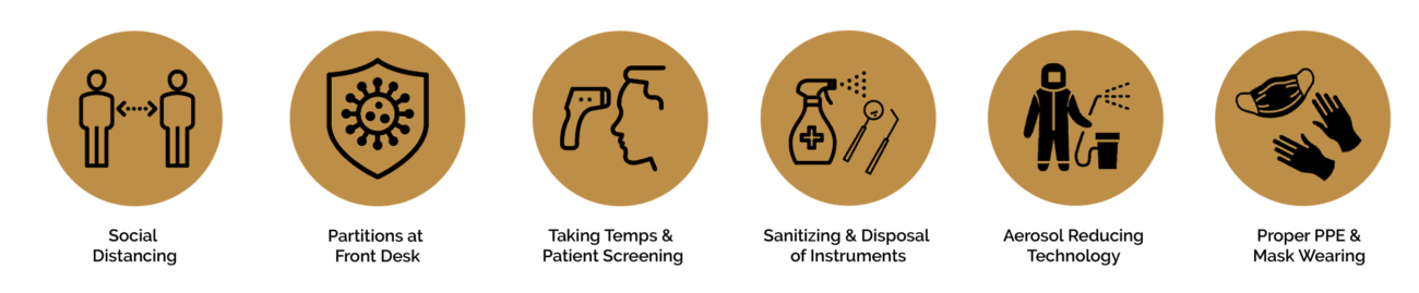 COVID-19 safety protocols in dentist office